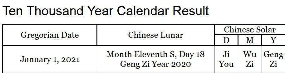 Онлайн Десет хиляди годишен календар